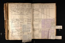 Bavaria, Germany, World War I Personnel Rosters, 1914-1918 for Georg Müller Pioniere Pionier-...jpg